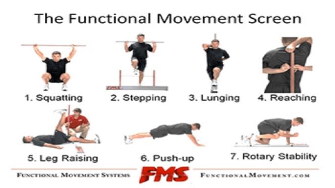 Functional Movement Screen