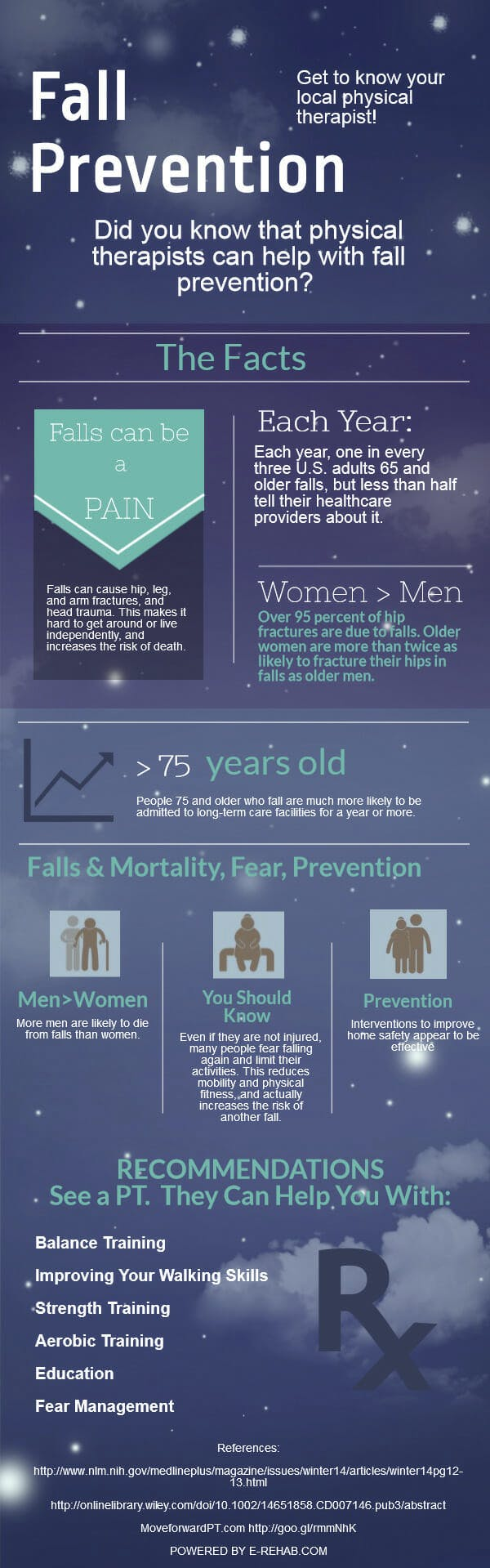 Fall Prevention is a good PR activity for the physical therapy marketing plan.