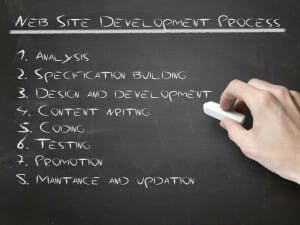 physical therapy website developer