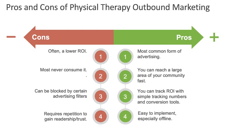 physical therapy outbound marketing
