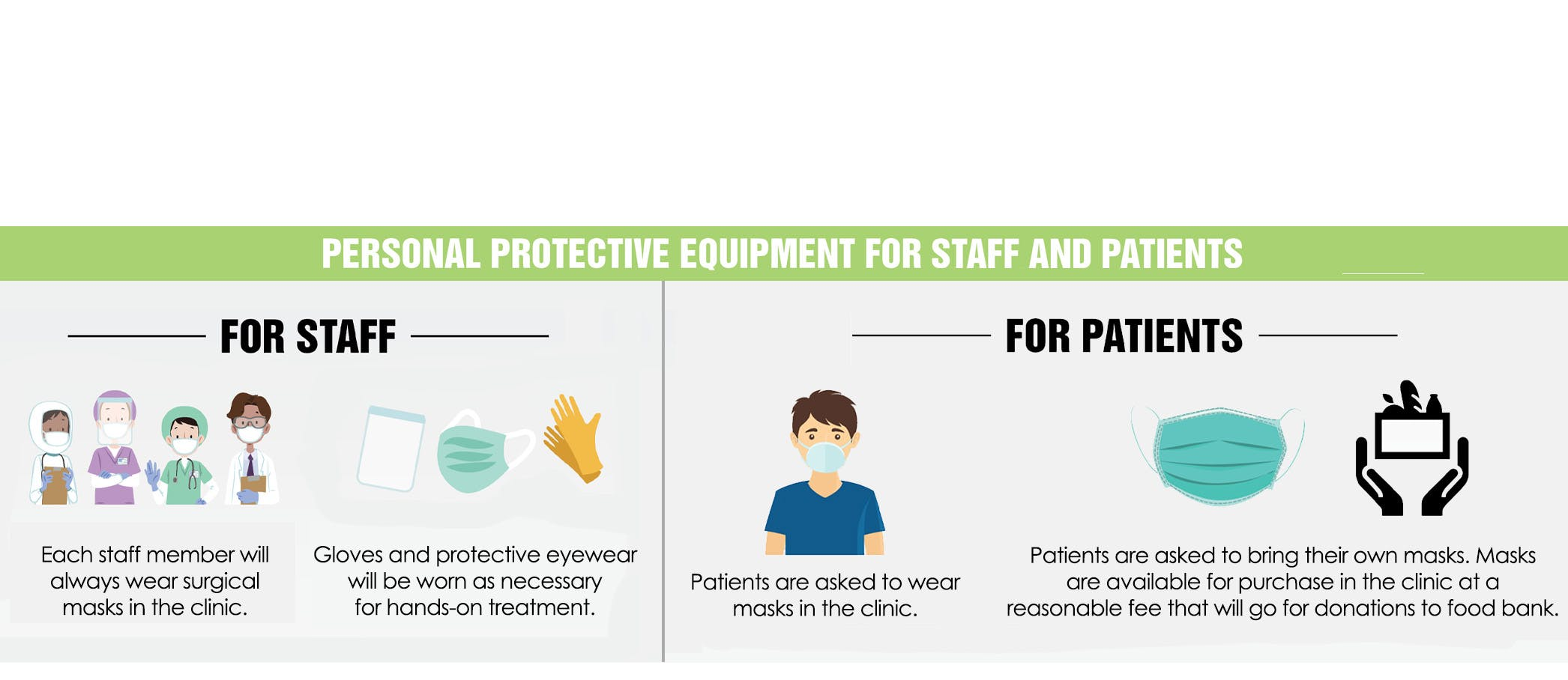 Personal Protective Equipment (PPE) for Staff and Patients