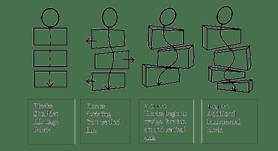 curvature scoliosis diagram