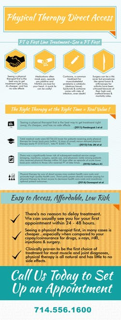 Direct Access Physical Therapy Infographic
