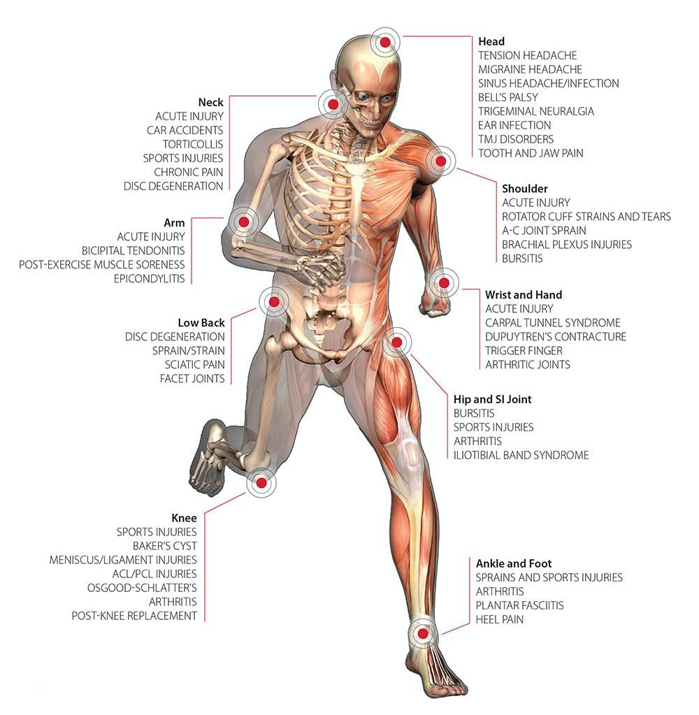 Conditions laser therapy treats on humans