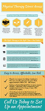 Click here to view the direct access physical therapy infographic