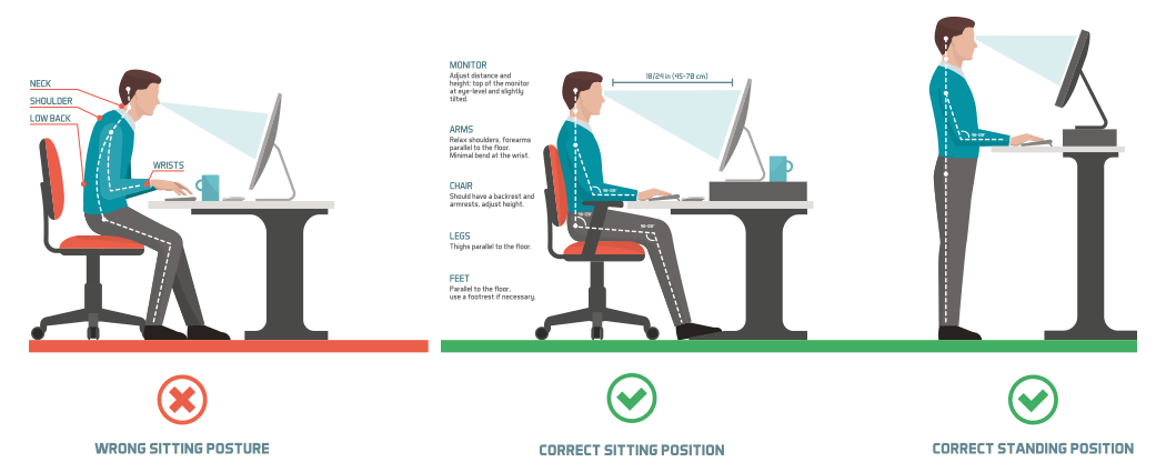 Check Your Body Posture | Working at Desk