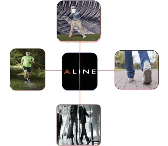 ALINE Orthotics