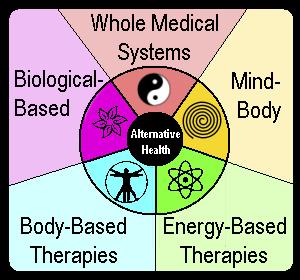 Alternative-Health1