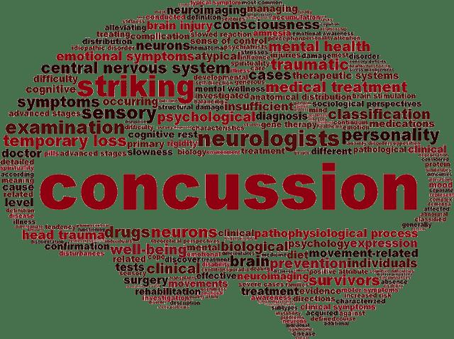 Progressive Physical Therapy | Concussion Care | Glen Allen VA
